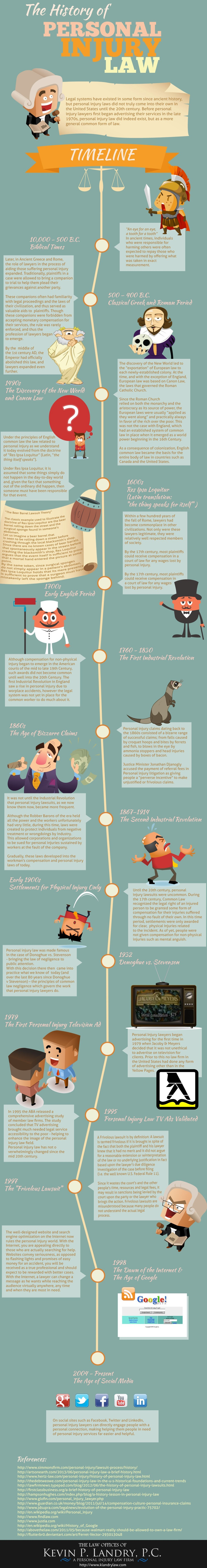 The History of Personal Injury Law [Infographic] The History of Personal Injury Law [Infographic] The History of Personal Injury Law new klandry infographics